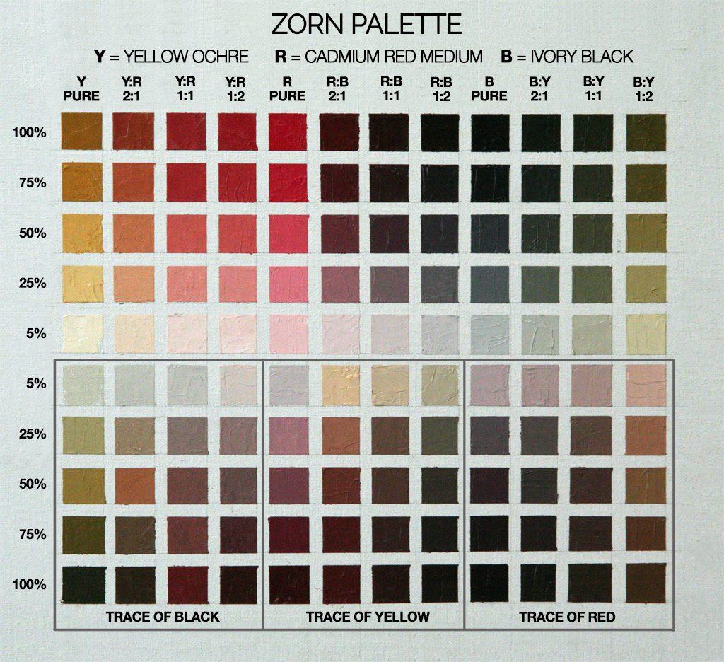 Zorn limited palette grid by Michael Lynn Adams